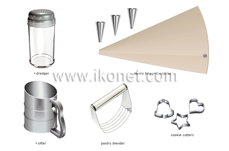 Cake Decorating Tools And Supplies