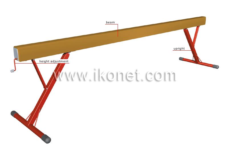 sports and games gymnastics gymnastics balance beam image