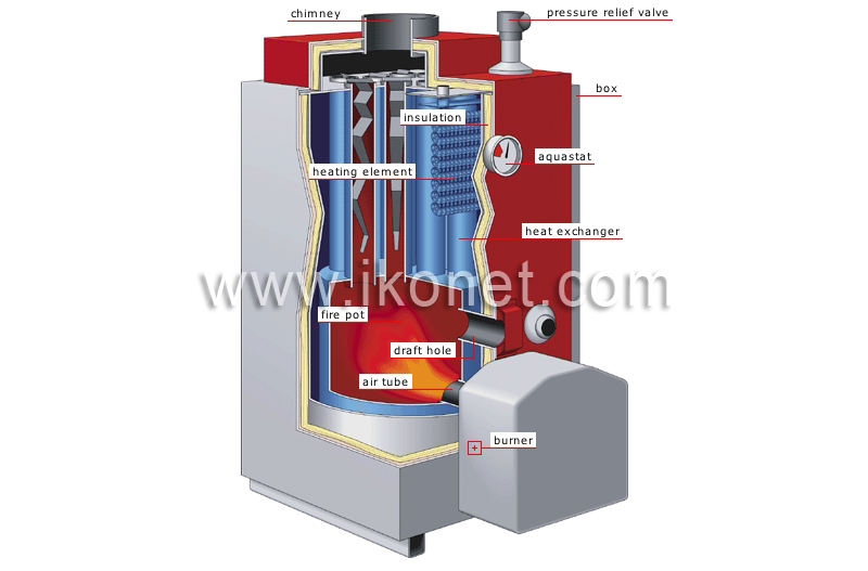 house > heating > forced hot-water system > boiler image - Visual ...