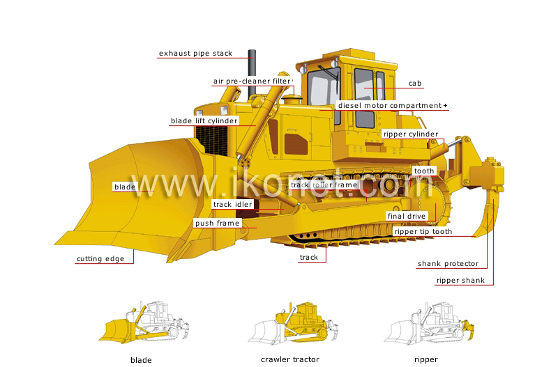 Transport And Machinery Gt Heavy Machinery Gt Bulldozer