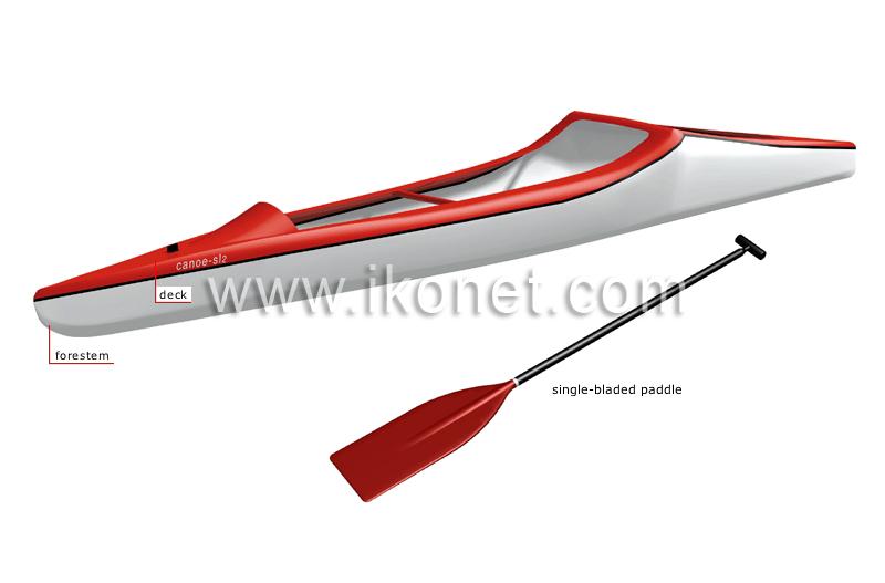 sports and games > aquatic and nautical sports > canoe-kayak