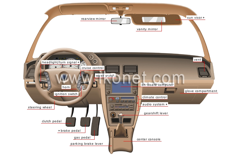transport and machinery > road transport > automobile > dashboard image - Visual Dictionary