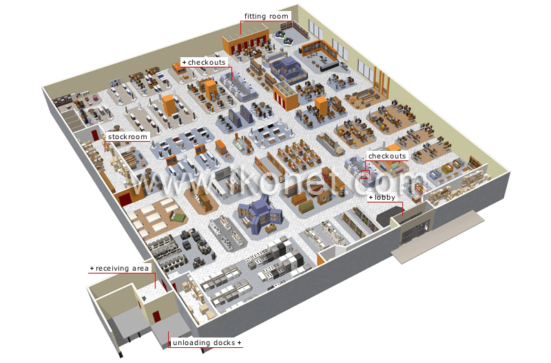 department store layout A department store is a retail establishment offering a wide range of consumer goods in different product categories known as departments.