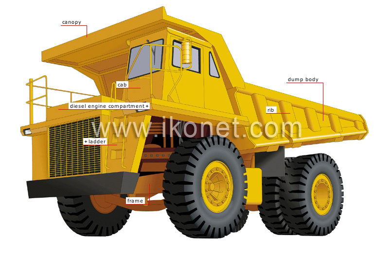 transport and machinery > heavy machinery > dump truck image