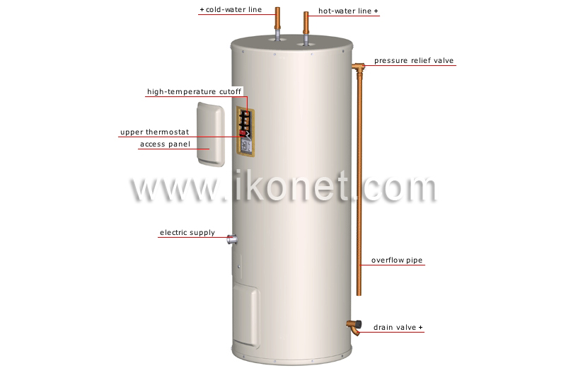 electric water-heater tank - The Visual Dictionary