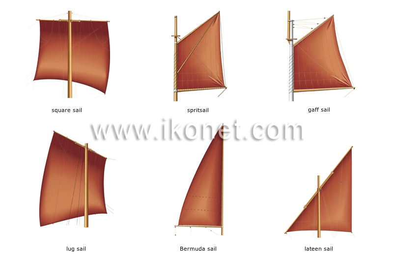 transport and machinery maritime transport examples of sails