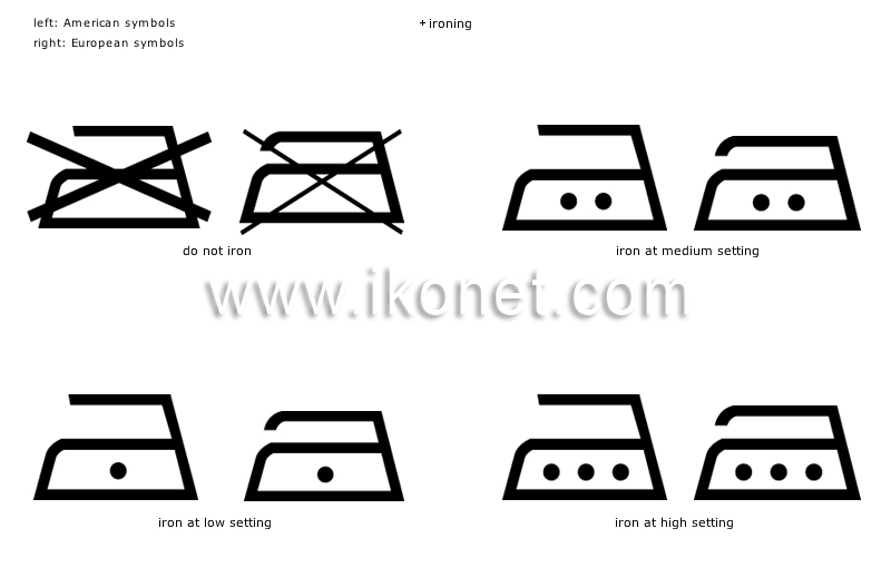 Clothing Fabric Care Symbols Image Visual Dictionary