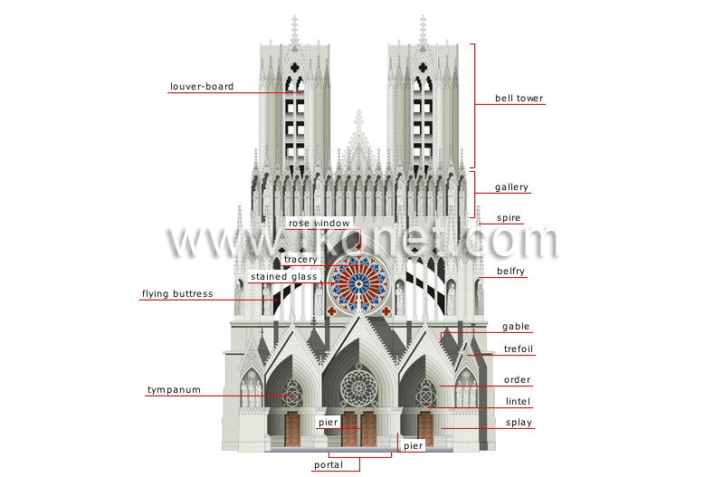 Arts And Architecture Cathedral Facade Image