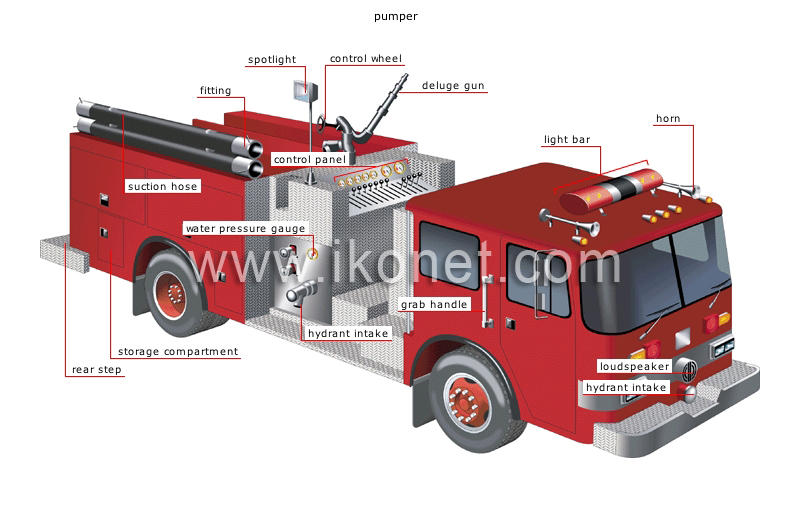 Society safety fire prevention fire trucks image visual fire trucks image aloadofball Image collections
