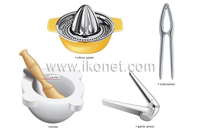 Food and kitchen kitchen kitchen utensils for for Kitchen utensils in spanish