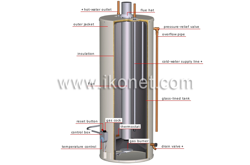 gas water-heater tank - The Visual Dictionary