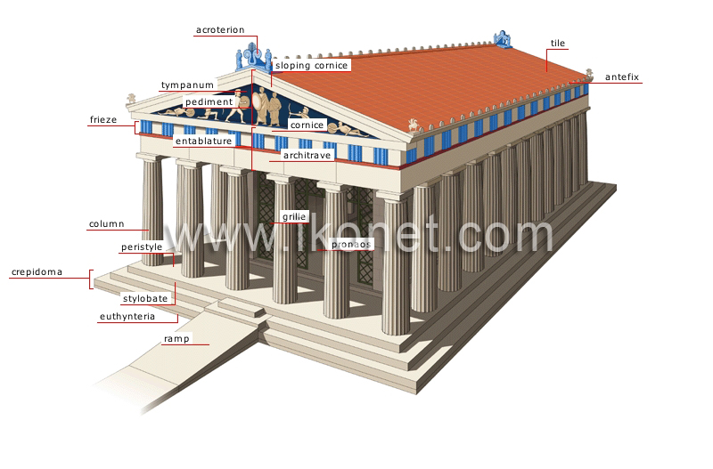Arts And Architecture Greek Temple