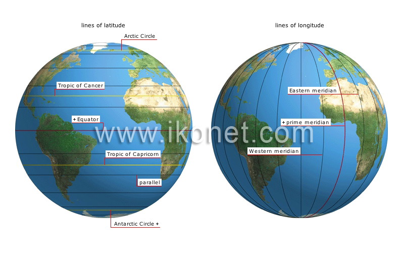 Tropic Of Capricorn On World Map.Earth Geography Cartography Grid System Image Visual Dictionary