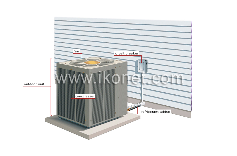 Heat Pump Image
