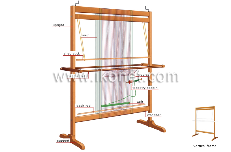 Arts And Architecture Gt Crafts Gt Weaving Gt High Warp Loom