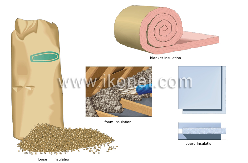 Do It Yourself And Gardening Gt Do It Yourself Gt Insulating