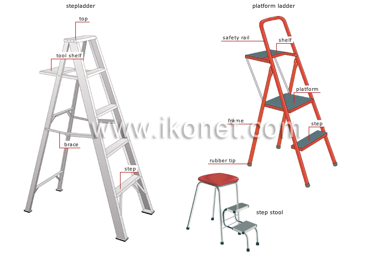 Do It Yourself And Gardening Gt Do It Yourself Gt Ladders