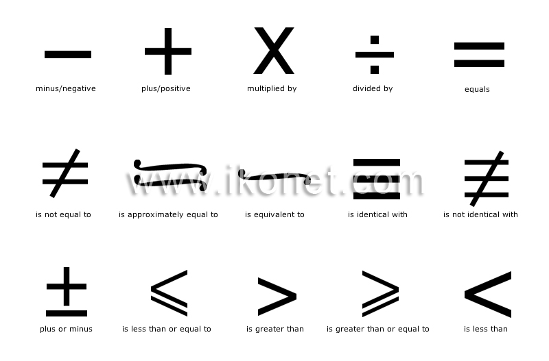 Science Scientific Symbols Mathematics Mathematics Image