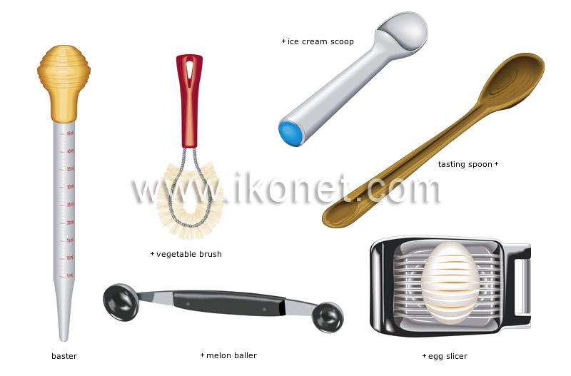 Kitchen design gallery kitchen utensils in spanish for Kitchen utensils in spanish