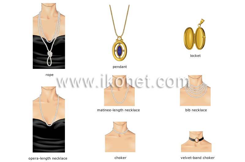 Personal adornment and articles personal adornment jewelry necklaces image aloadofball Choice Image