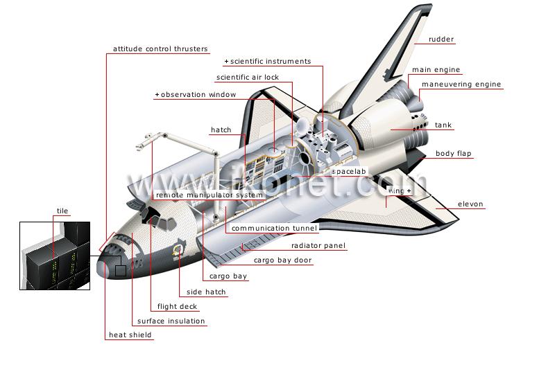 Orbiter скачать торрент русская версия - фото 4