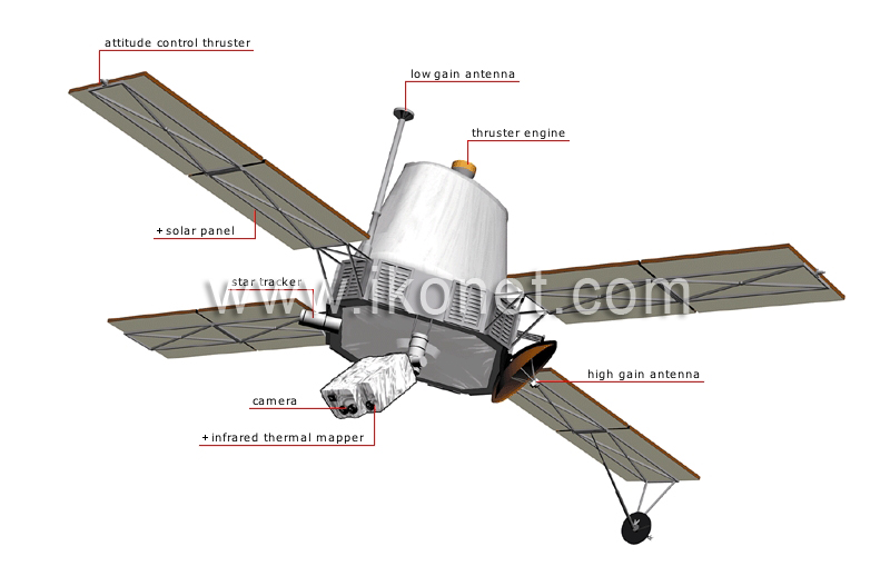 viking space probes all - photo #44