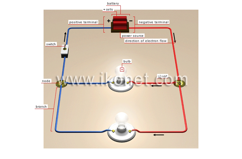 science > physics: electricity and magnetism > parallel electrical ...