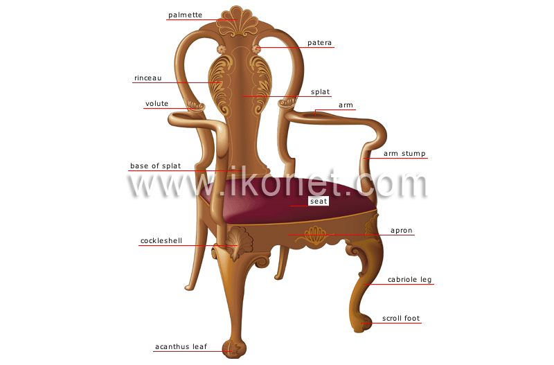 house gt house furniture gt armchair gt parts image visual