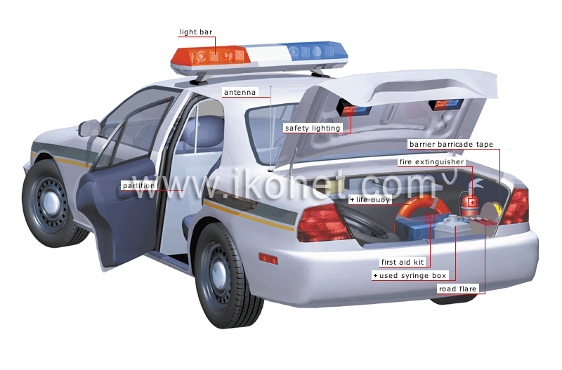 Society Safety Crime Prevention Police Car Image Visual
