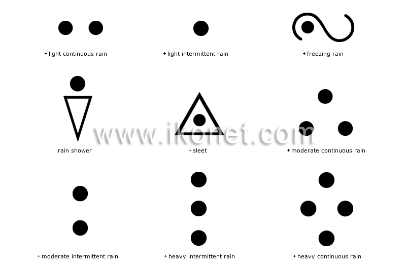 Earth Meteorology International Weather Symbols Present