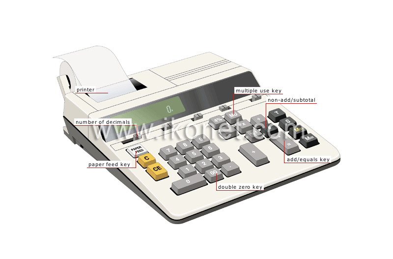 Communications And Office Automation Office Automation