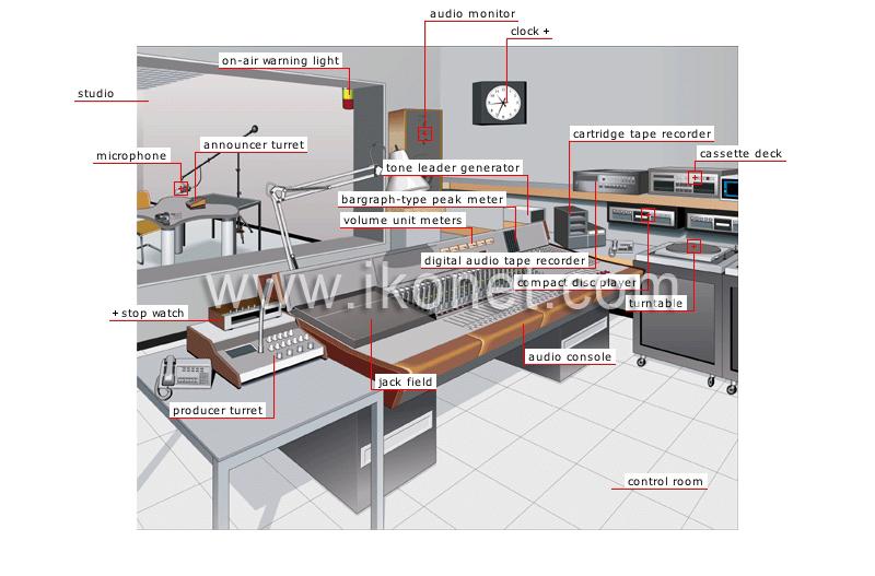 tv studio equipment list pdf