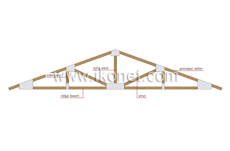 house > structure of a house > roof truss image - Visual Dictionary