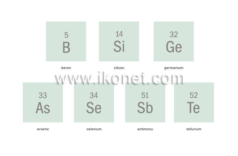 Semi Metals (metalloids) Image