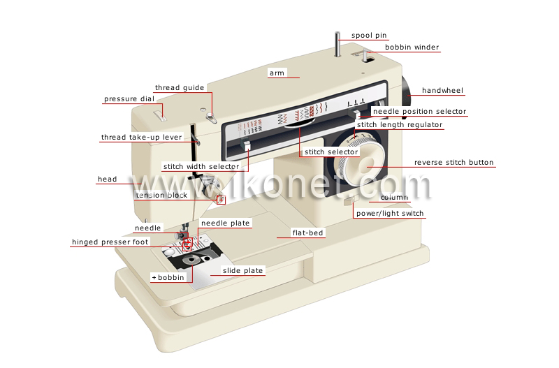 Arts and architecture crafts sewing sewing machine for Arts and crafts sewing machine