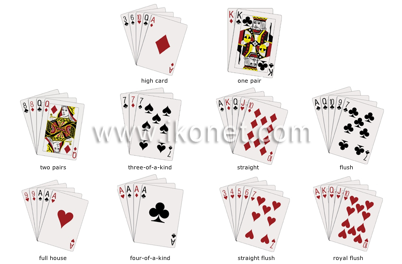 5 of a kind poker hand rankings mnemonic dictionary