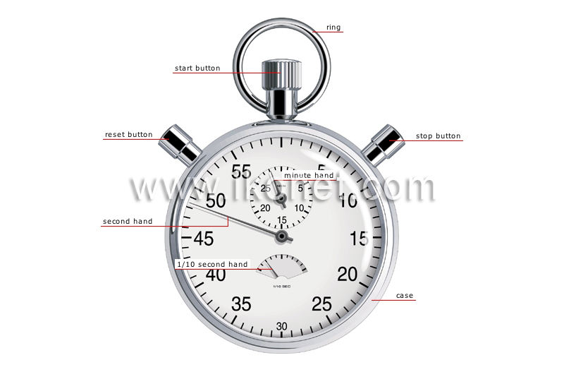 science measuring devices measure of time stopwatch image