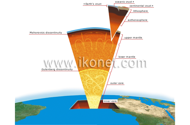 Earth geology structure of the earth image visual dictionary structure of the earth image ccuart Gallery