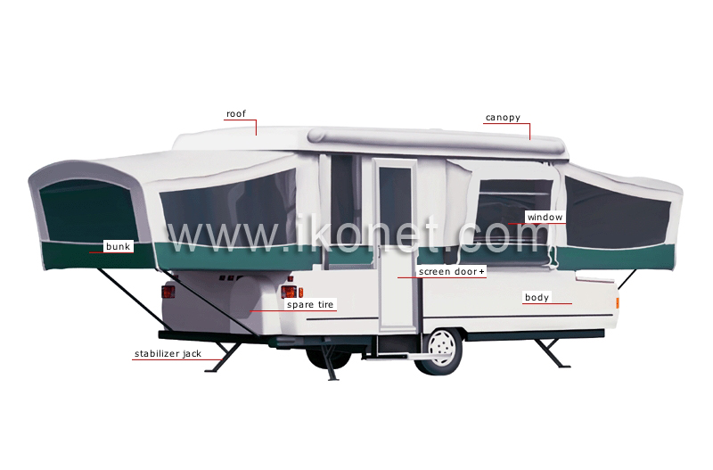 tent trailer image  sc 1 st  Ikonet.com & transport and machinery u003e road transport u003e caravan u003e tent trailer ...