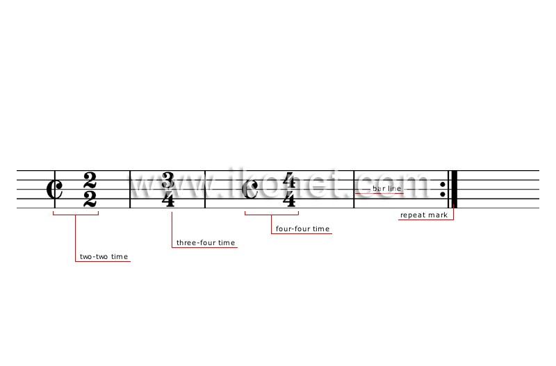Arts And Architecture Music Musical Notation Time Signatures
