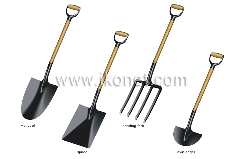 do it yourself and gardening gardening tools for On gardening tools in spanish