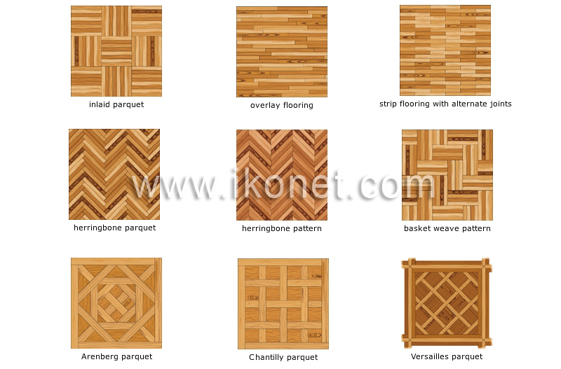 House Structure Of A House Wood Flooring Wood Flooring