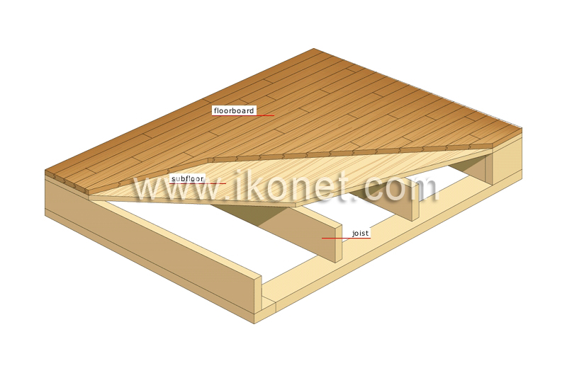 House Gt Structure Of A House Gt Wood Flooring Gt Wood