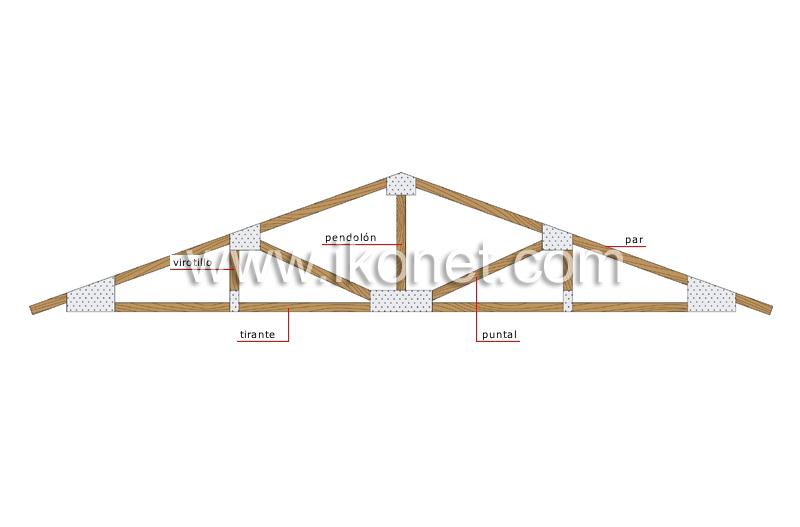 Casa estructura de una casa armadura del techo imagen for Partes del techo de una casa