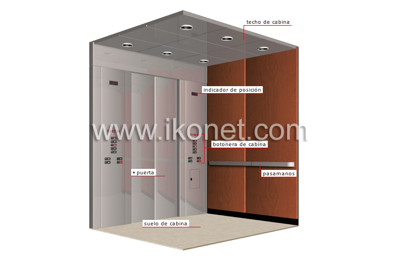 Arte y arquitectura arquitectura ascensor cabina del for Piani di cabina contemporanei