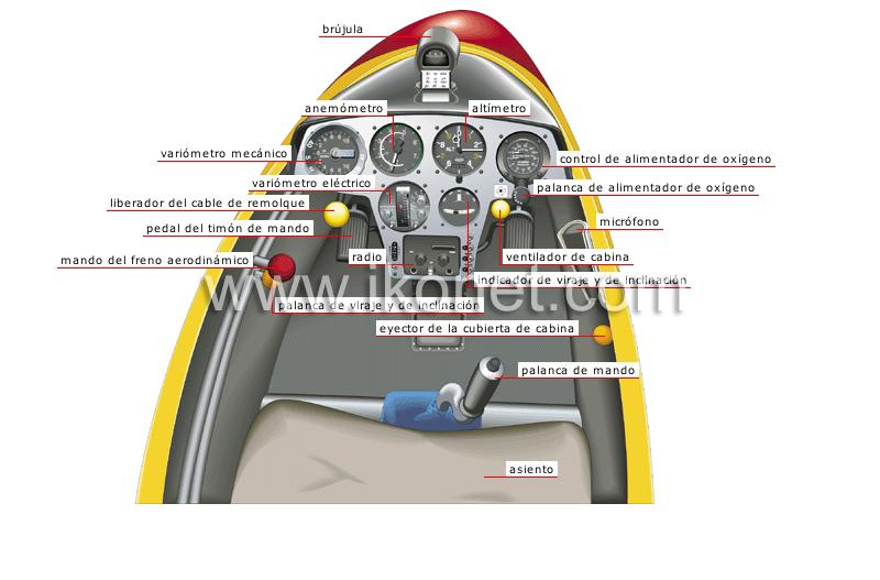 Deportes y juegos deportes a reos planeador cabina for Cabina del biscotto di marthastewart com