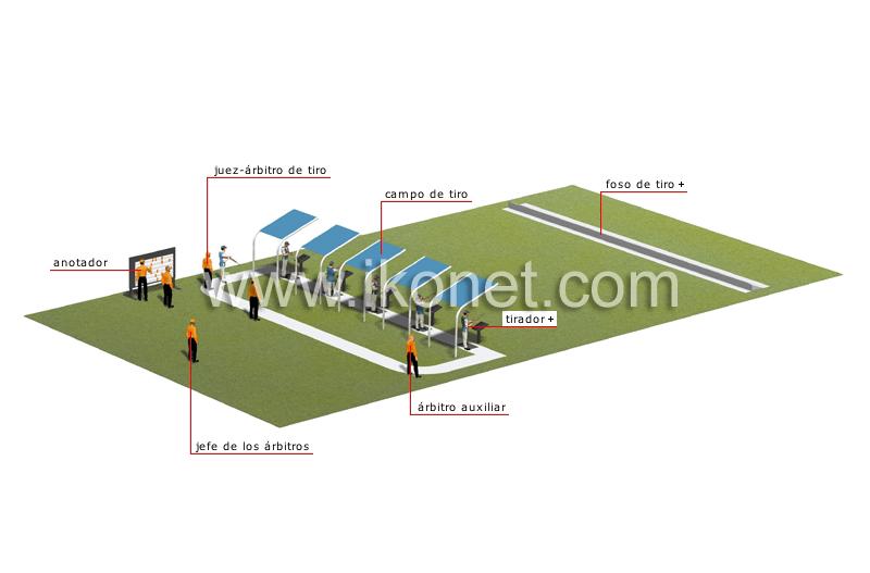 19591ee43677e deportes y juegos   deportes de precisión y puntería   tiro al plato ...