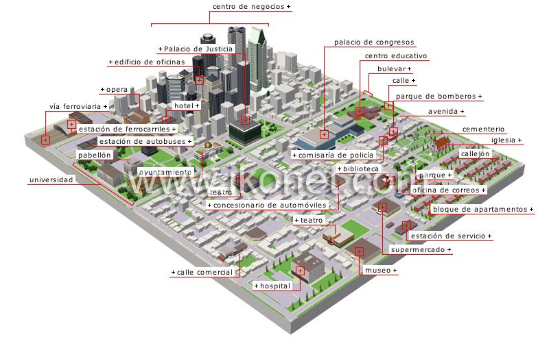 sociedad > ciudad > centro ciudad imagen - Diccionario Visual