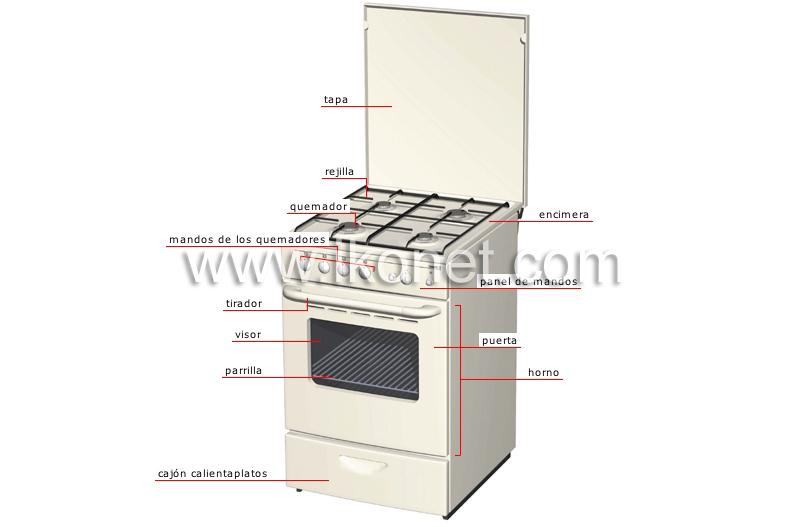 Casa mobiliario para el hogar aparatos - Electrodomesticos de la cocina ...