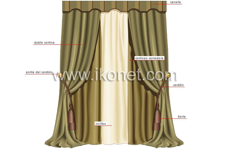 Casa mobiliario para el hogar accesorios para las - Telas para cortinas el corte ingles ...